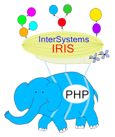 PHP-module for IRIS